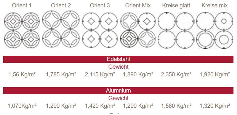 Metallvorhang Kreise Gewicht